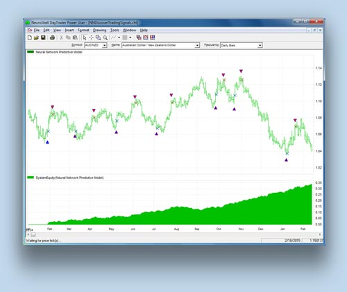 Forex prediction software download