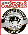 Reader's Choice Award for 'Best Artificial Intelligence Trading Software'